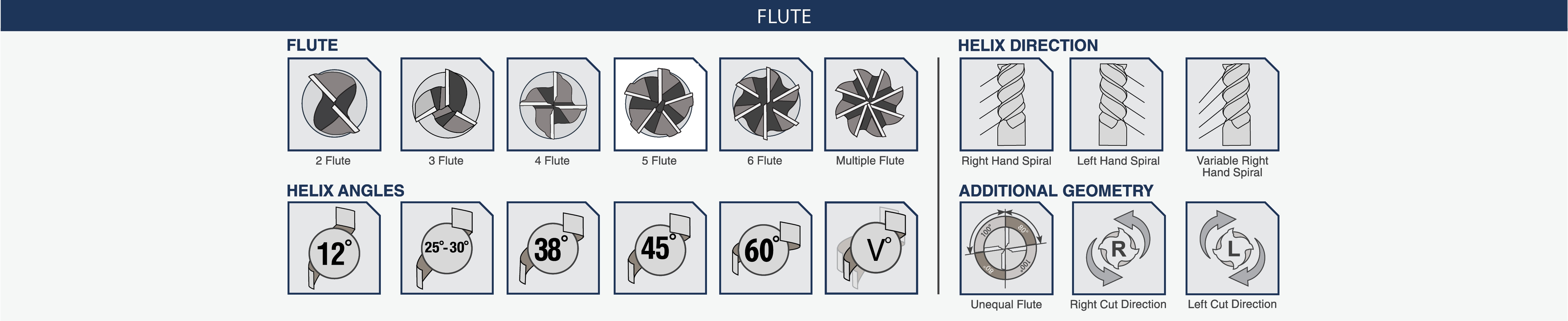 Icon Index for Flutes