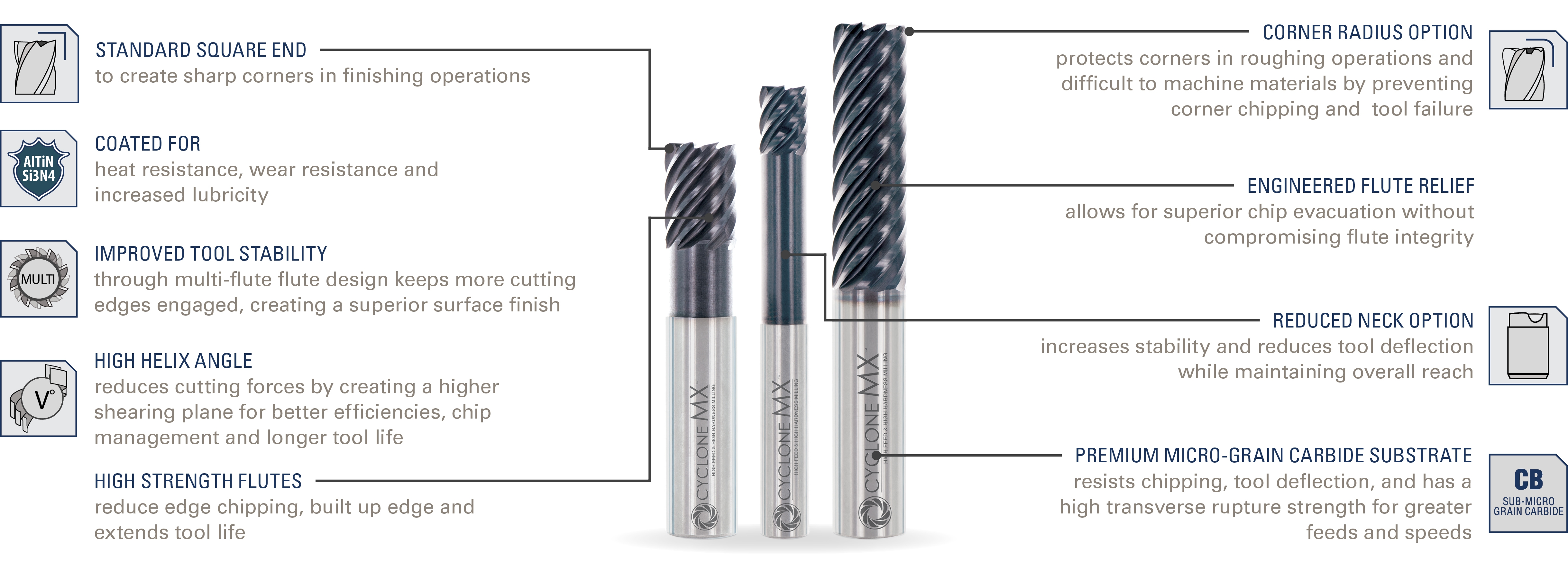 Cyclone MX End Mill Attributes