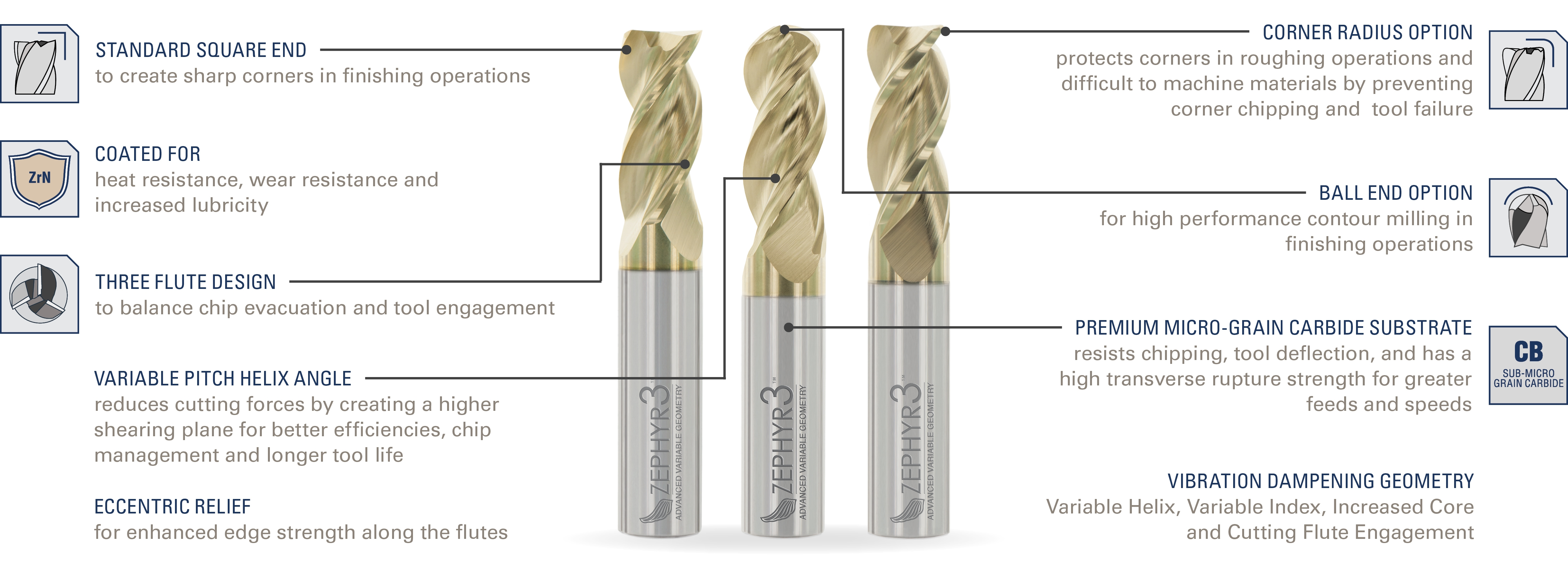 Zephyr3 End Mill Attributes
